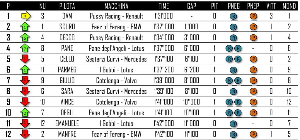 Classifica Gran Premio.xls